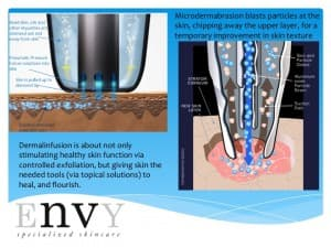 Envy Specialized Skin Care